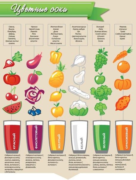 репа рецепты приготовления вегетарианские